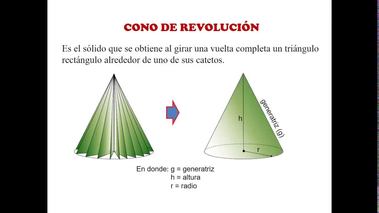 Introducción A Los Sólidos De Revolución: Cilindro