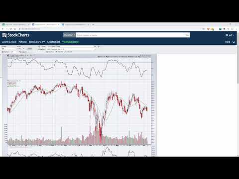 May 2020 Day 42 PM – VZ, MO, and a Trade Entry?