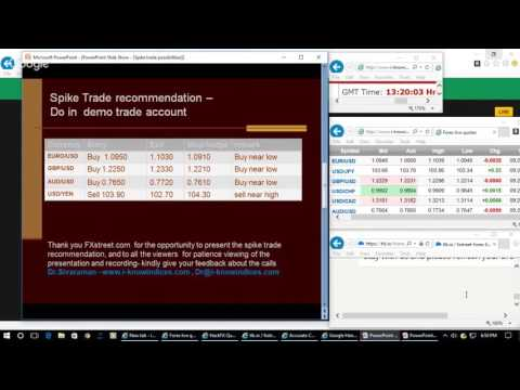 Spike Trading Calls  - Trades Review ECB POST Oct 20 rate decision