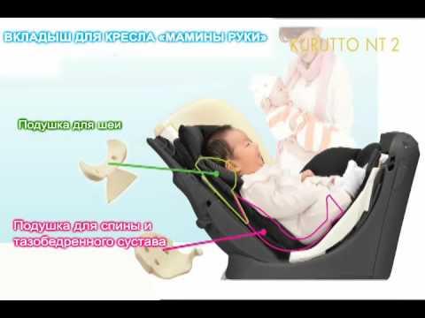 Кресло детское автомобильное Kurutto NT2 Premium, группа 0+/1, черное