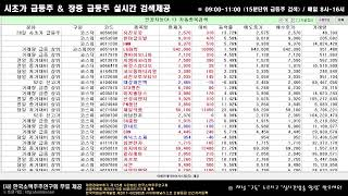 [사단법인]한국소액주주연구회님의 실시간 스트림