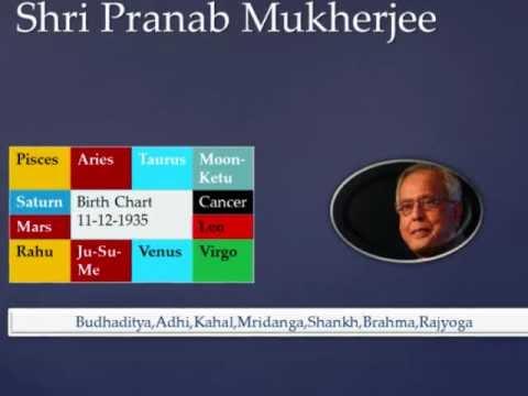 Shri Pranab Mukherjee Veteran Parliamantarian Astro Analysis Youtube