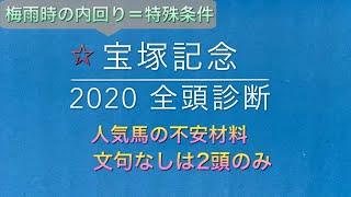 【競馬予想】 宝塚記念 2020 全頭診断 事前予想