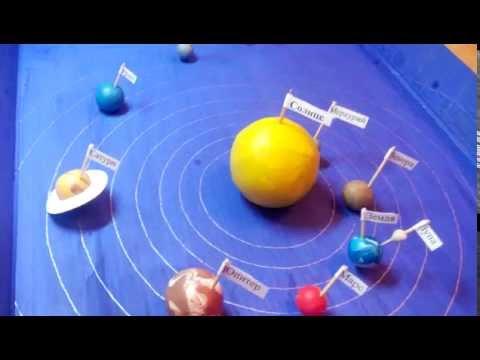 Поделки солнечной системы фото