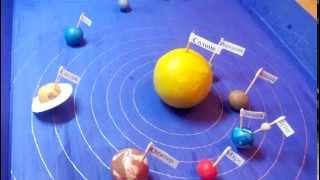 Поделка солнечной системы
