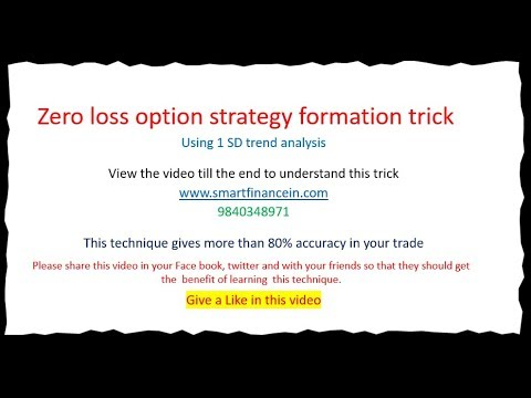 Zero Loss option strategy trick