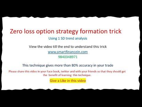 Zero Loss option strategy trick