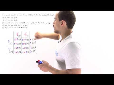 Genetic Probability Example