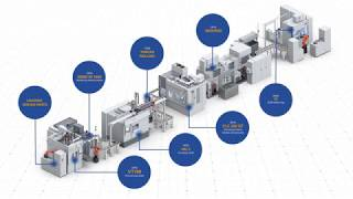 Manufacturing System for Turbocharger - EMAG