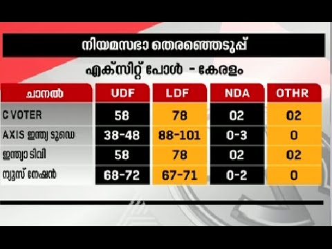 Discussion : Assembly Election Exit Poll Results PART III | Asianet News Hour 16 MAY 2016