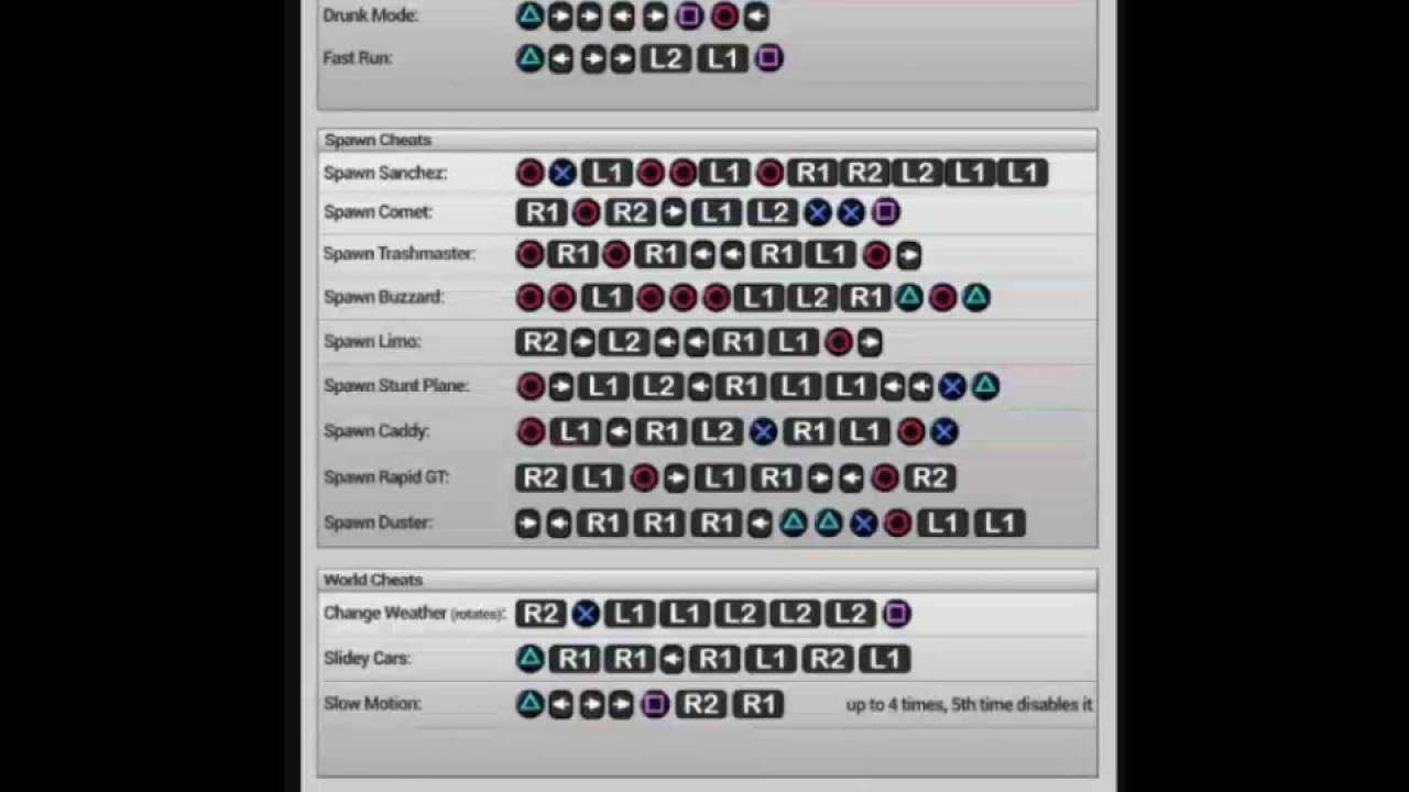 cheat codes for money on gta 5 ps3
