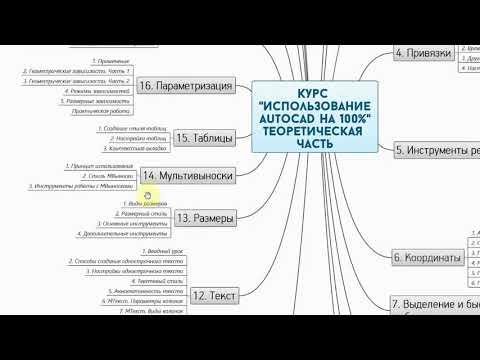 3. Организация курса (AutoCad)