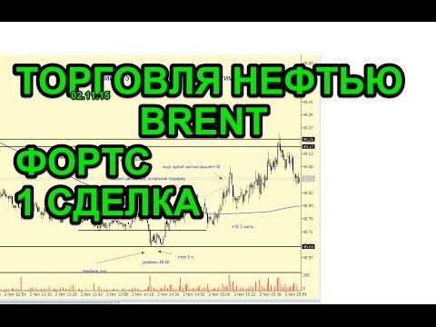 Торговля нефтью BRENT на Фортс.02.11.15