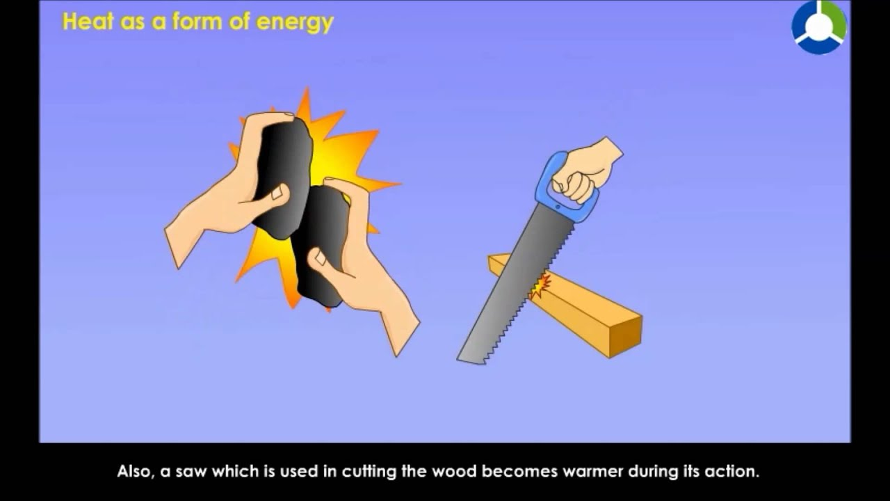 Heat as a Form of Energy - YouTube