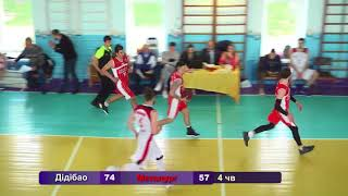 Highlights третього матчу Дідібао - Металург