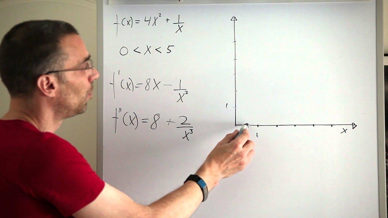 Matematik 3: Skissa en funktion mha derivata och term-studium