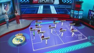 Preview Jelang Duel Derby Madrid, Real Madrid Vs Atletico Madrid