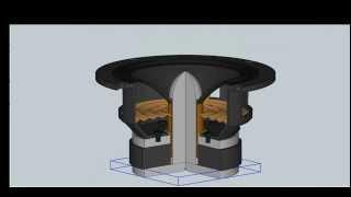 Wie funktioniert ein Lautsprecher Chassis