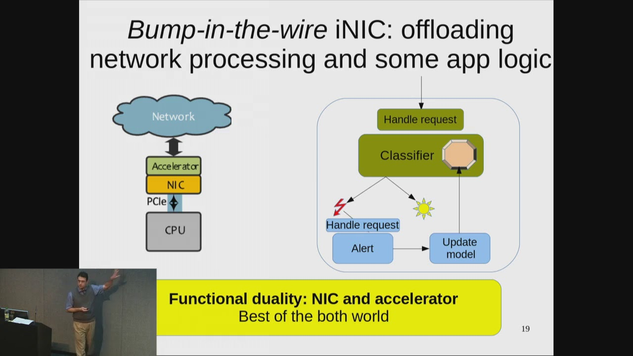 Gaon General Purpose Application Offload To Near Network Processors Logical Wired Diagram