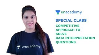 Special Class - Competitive approach to solve Data Interpretation Questions - Navdeep Kaur