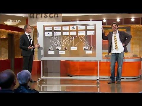 💎 Manipulation der Presse durch Netzwerke der großen Privatbanken - Die Anstalt (ZDF 29.04.2014)