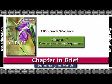 Ch 7 Diversity in Living Organisms (Science, CBSE, Grade 9) Chapter in Brief/ Summary in Hindi