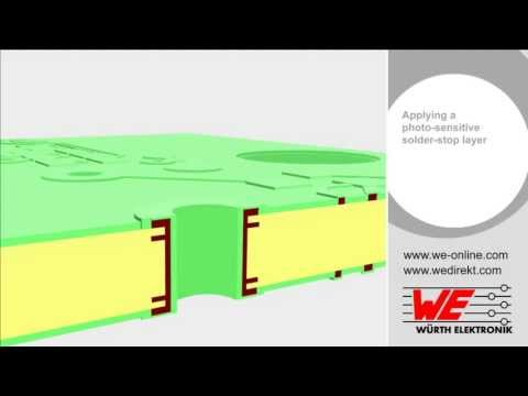 Würth Elektronik Explains The Manufacturing Process Of A Multilayer Circuit Board