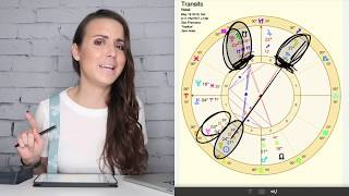 EVERYTHING STARTS FROM HERE! Full Moon in Scorpio May 2019 Astrology Horoscope