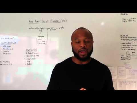 Online Marketing Flowchart