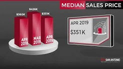 Timberwood Park,TX, Real Estate Market Update from Keller Williams San Antonio,June, 2019