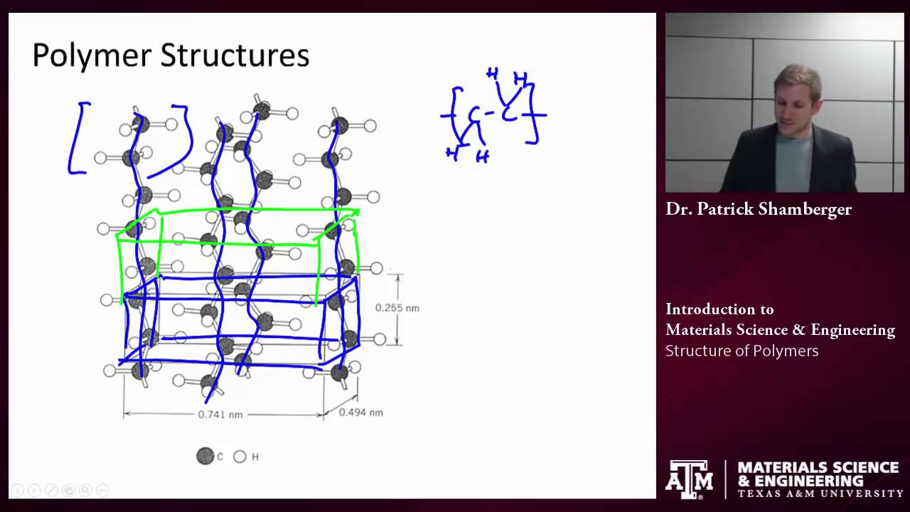 04a3d201101 Structures of polymers {Texas A&M: Intro to Materials}