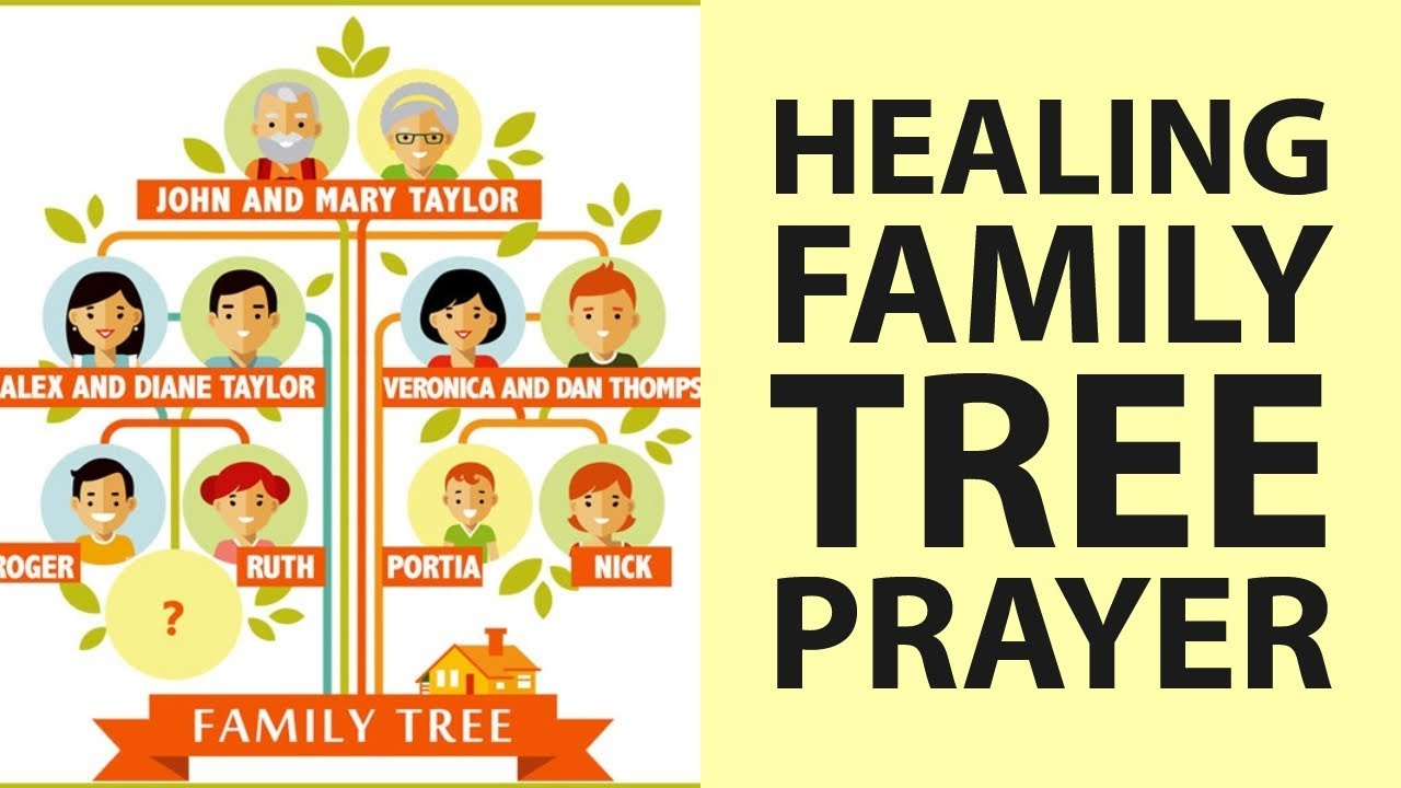 HEALING YOUR FAMILY TREE PRAYER (Against Generational Curses) ✅