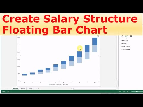 Excel For HR: Salary Structure Floating Bar Chart
