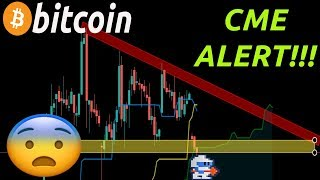 🔴 ALERT!!! This CME Signal Could Dump Bitcoin Price.