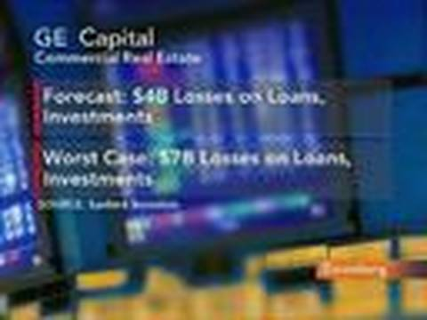 GE Capital Risks Losses From Commercial Real Estate: Video