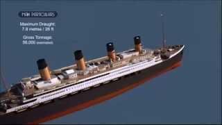 New Titanic II