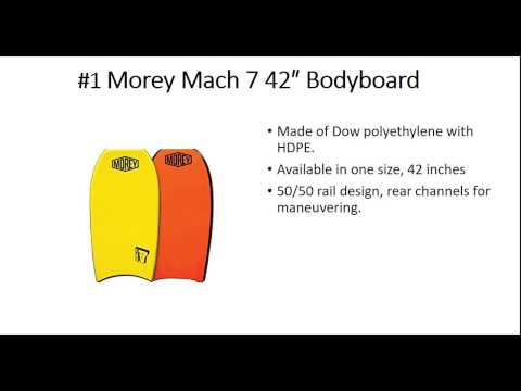 Repeat Science Bodyboards - The Style - Presented By Mike