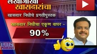 Nashik news :Sameer Bhujbal Report card