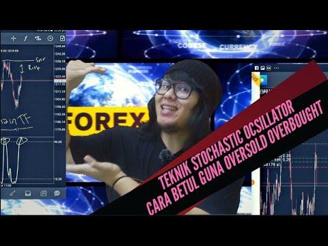 forex-trading-episode-#6-teknik-stochastic-oscillator-/-elakkan-float-pada-overbought-dan-oversold