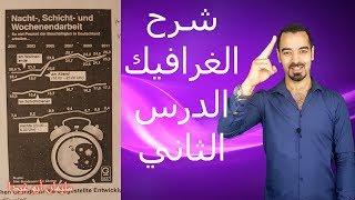 الدرس الثاني كيفية شرح الغرافيك الاحصائيات B2 C1 DHS TestDaF Textproduktion سليمان ابو غيدا