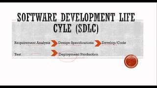 Introduction to SDLC - Software Testing/QA Fundamentals Tutorial Video 1 of 7