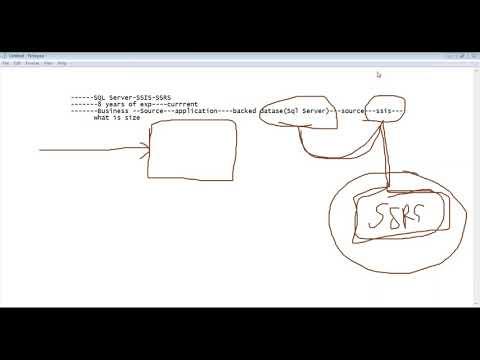 Walk Through MSBI Resume And Interview Preparation For SQL Server