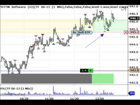 Live Trade Video – ES and TF, Mar 27-2013 – DayTradeTheMarkets