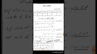 LESSON PLAN ● URDU● BTC/DELED