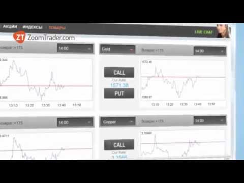 Что такое Digital опционы в ZoomTrader?