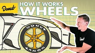 WHEELS | How They Work