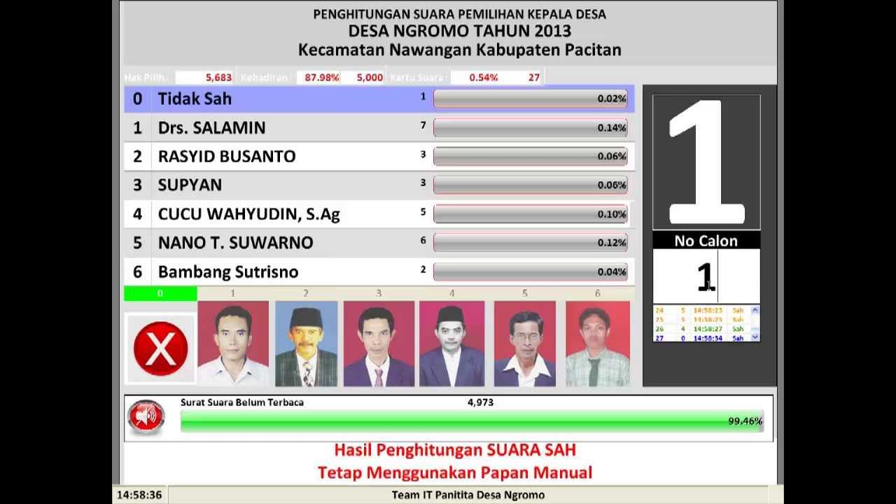 Software Aplikasi Pemilihan Kepala Desa Pilkades