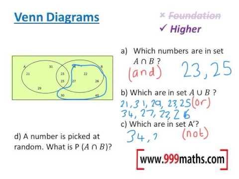 Venn Diagrams (new Maths GCSE)