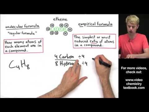 Empirical Formula and Molecular Formula Introduction