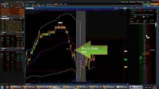 short selling stocks basics